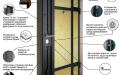 Входна врата,модел Премиум D